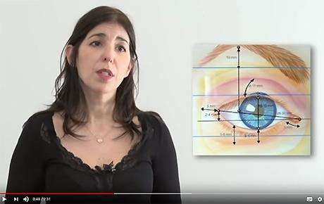 Vidéo : qu'est-ce que la blépharoplastie ? - Dr Benouaiche - Paris