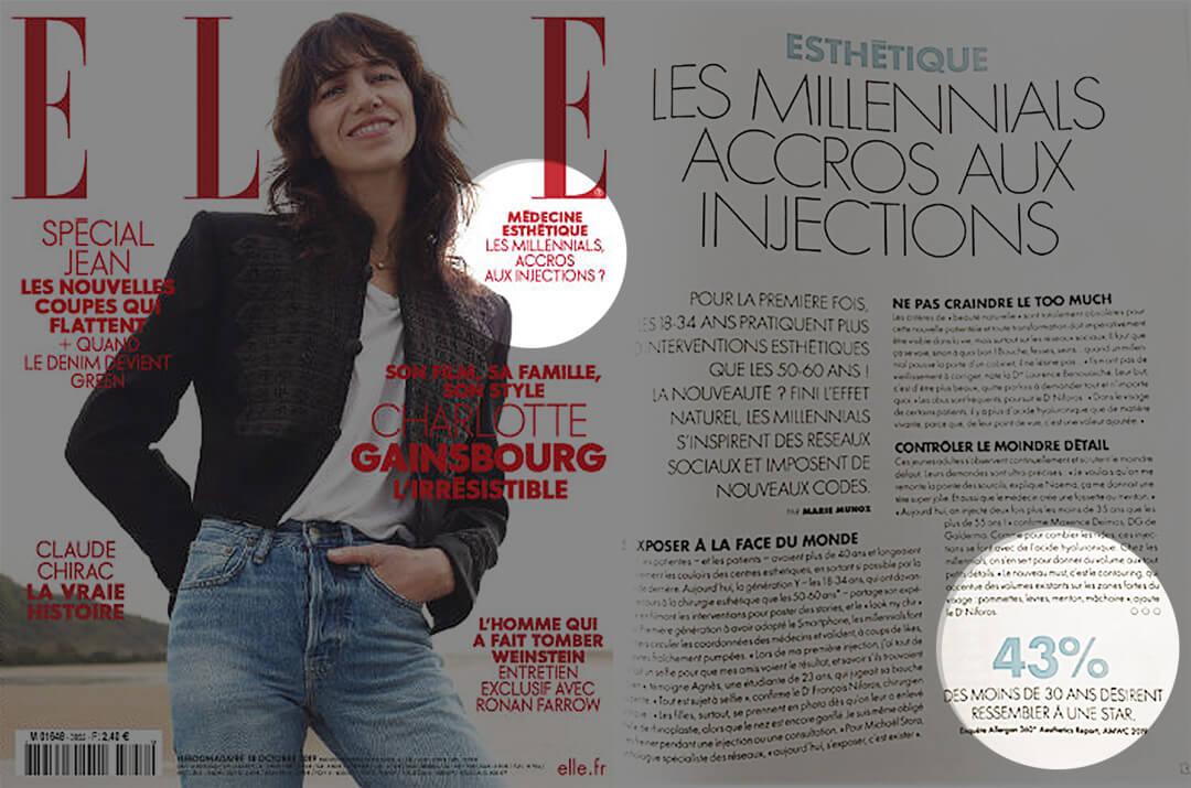 Elle Magazine : dossier chirurgie esthétique et millennials
